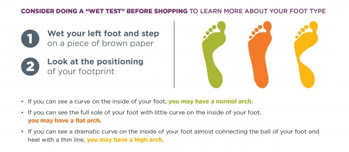 Best Shoes For Over Pronation | Over Pronation | How To Correct Over Pronation