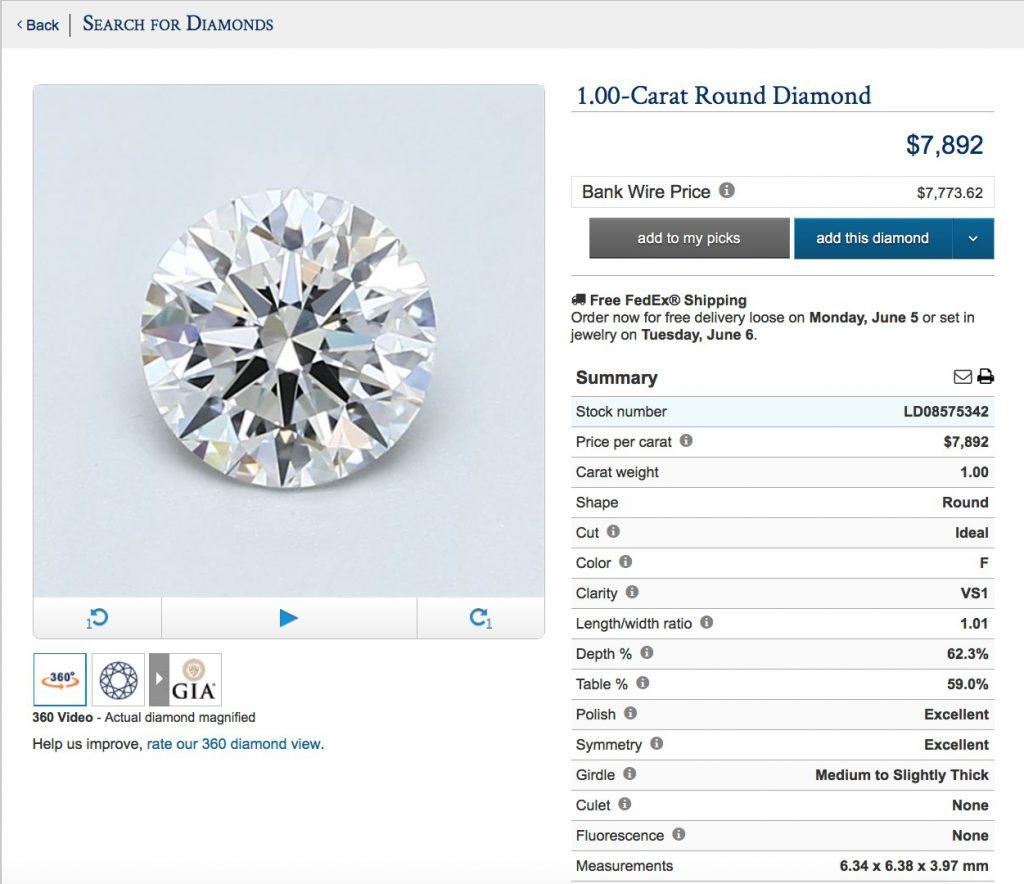 Enchanted Diamonds Review | Diamond Minecart | Genesis Diamonds