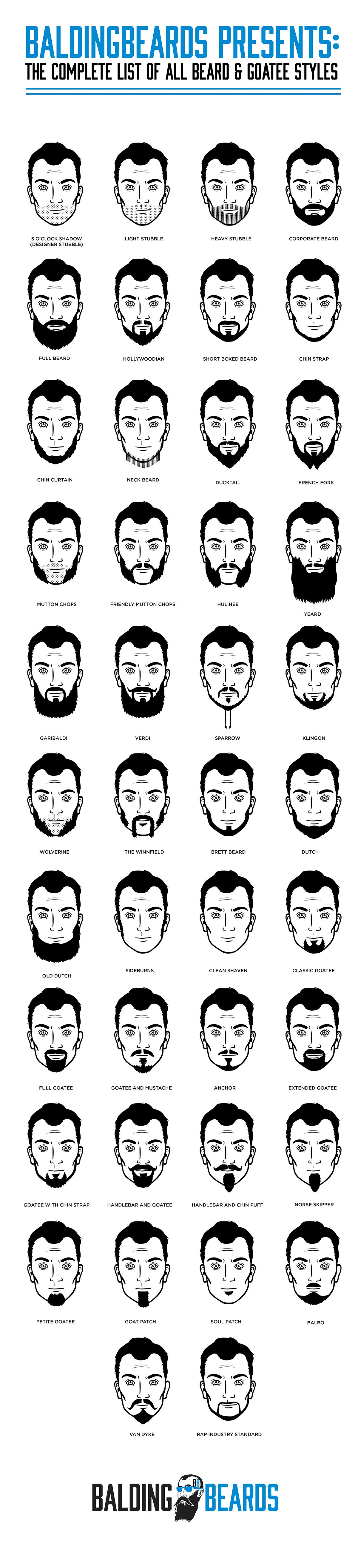 Mens Goatee | Well Groomed Beard | Beard and Mustache Styles