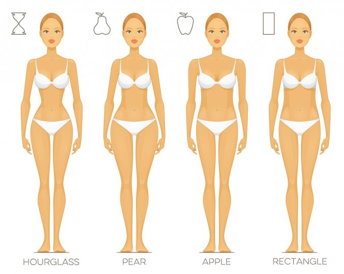 Types Of Bikinis | Bathing Suits For Body Types | Best Swimsuit For Apple Shape